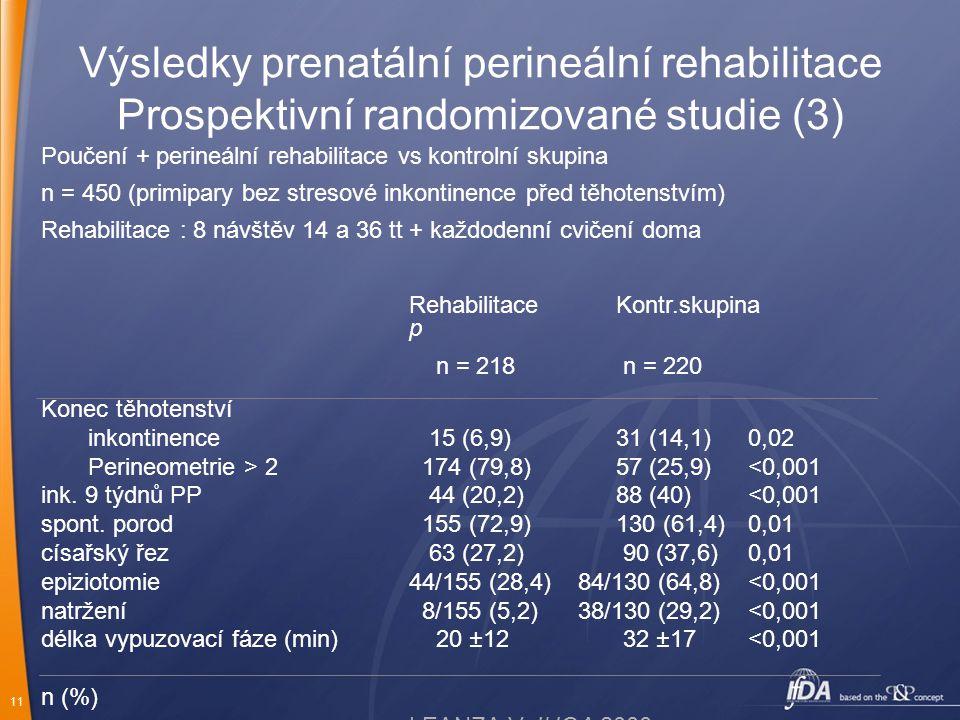 11 Poučení + perineální rehabilitace vs kontrolní skupina n = 450 (primipary bez stresové inkontinence před těhotenstvím) Rehabilitace : 8 návštěv 14