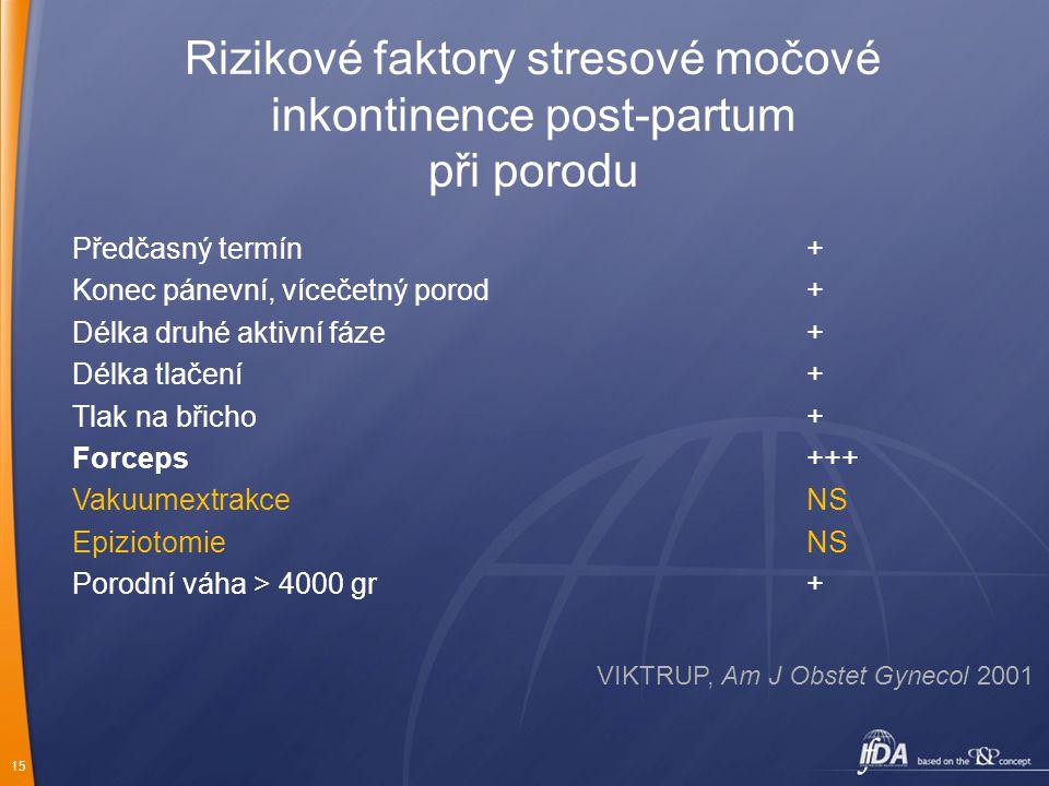 15 Rizikové faktory stresové močové inkontinence post-partum při porodu Předčasný termín+ Konec pánevní, vícečetný porod+ Délka druhé aktivní fáze + D