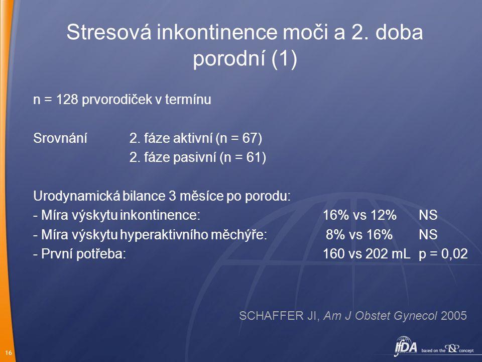 16 Stresová inkontinence moči a 2. doba porodní (1) n = 128 prvorodiček v termínu Srovnání 2. fáze aktivní (n = 67) 2. fáze pasivní (n = 61) Urodynami
