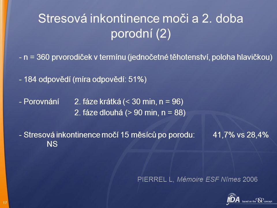 17 Stresová inkontinence moči a 2. doba porodní (2) - n = 360 prvorodiček v termínu (jednočetné těhotenství, poloha hlavičkou) - 184 odpovědí (míra od
