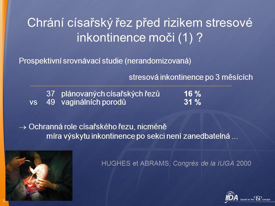 21 Chrání císařský řez před rizikem stresové inkontinence moči (1) ? Prospektivní srovnávací studie (nerandomizovaná) stresová inkontinence po 3 měsíc