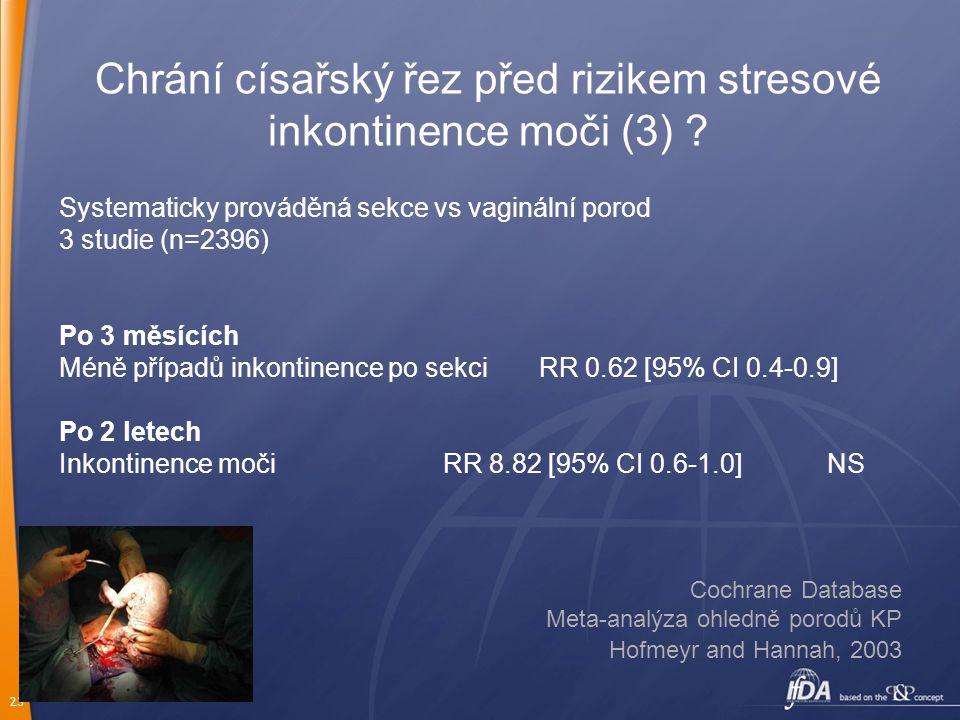 23 Systematicky prováděná sekce vs vaginální porod 3 studie (n=2396) Po 3 měsících Méně případů inkontinence po sekci RR 0.62 [95% CI 0.4-0.9] Po 2 le