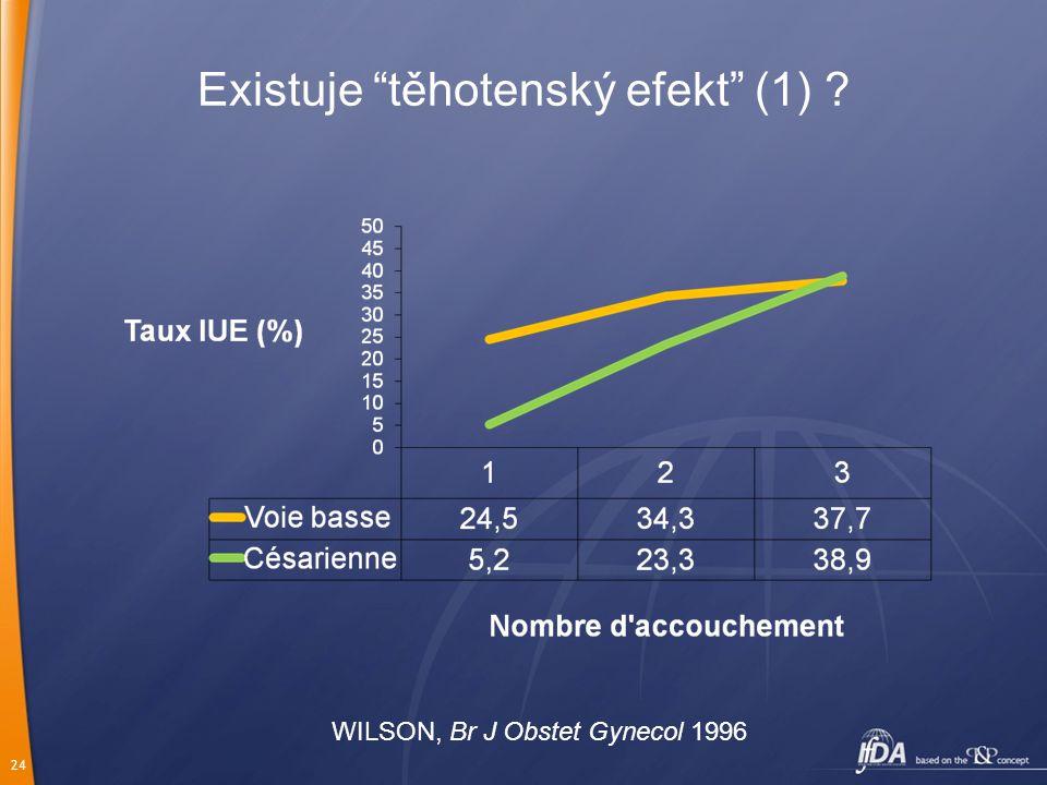 """24 Existuje """"těhotenský efekt"""" (1) ? WILSON, Br J Obstet Gynecol 1996"""