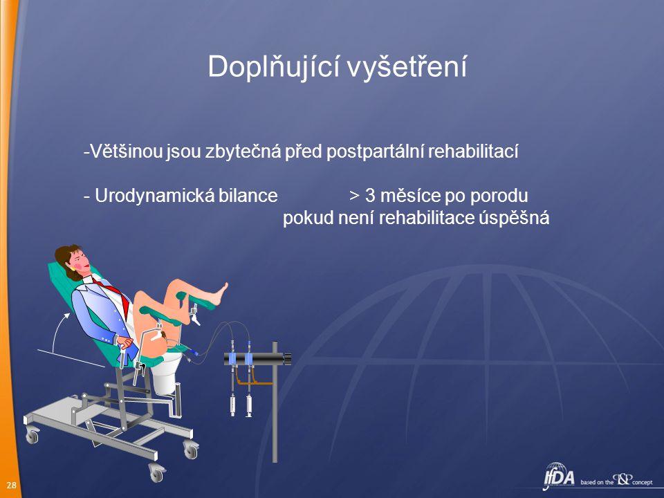 28 Doplňující vyšetření -Většinou jsou zbytečná před postpartální rehabilitací - Urodynamická bilance > 3 měsíce po porodu pokud není rehabilitace úsp