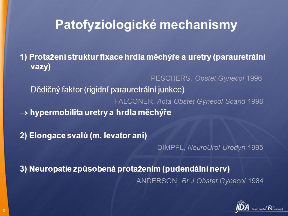 3 Patofyziologické mechanismy 1) Protažení struktur fixace hrdla měchýře a uretry (parauretrální vazy) PESCHERS, Obstet Gynecol 1996 Dědičný faktor (r