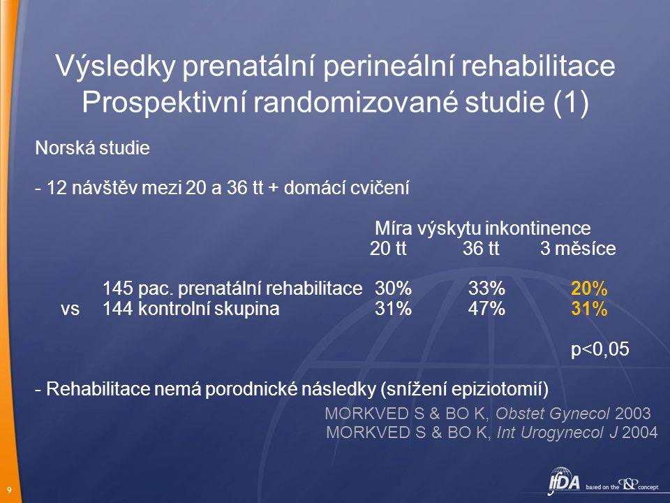 9 Výsledky prenatální perineální rehabilitace Prospektivní randomizované studie (1) Norská studie - 12 návštěv mezi 20 a 36 tt + domácí cvičení Míra v