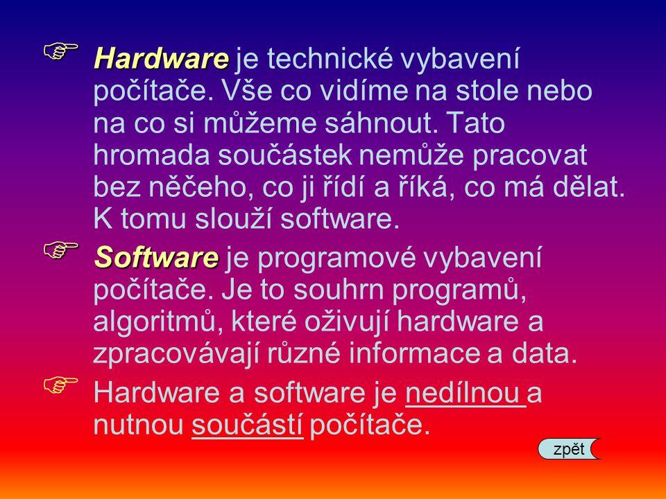  Hardware  Hardware je technické vybavení počítače. Vše co vidíme na stole nebo na co si můžeme sáhnout. Tato hromada součástek nemůže pracovat bez