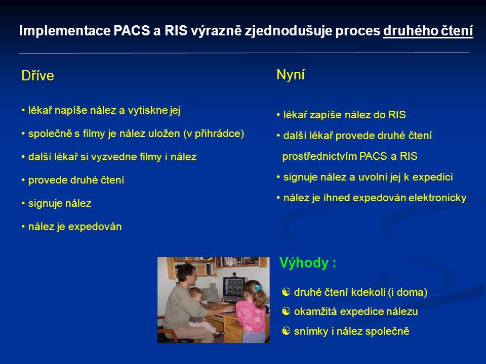 Implementace PACS a RIS výrazně zjednodušuje proces druhého čtení Dříve lékař napíše nález a vytiskne jej společně s filmy je nález uložen (v přihrádce) další lékař si vyzvedne filmy i nález provede druhé čtení signuje nález nález je expedován Nyní lékař zapíše nález do RIS další lékař provede druhé čtení prostřednictvím PACS a RIS signuje nález a uvolní jej k expedici nález je ihned expedován elektronicky Výhody :  druhé čtení kdekoli (i doma)  okamžitá expedice nálezu  snímky i nález společně
