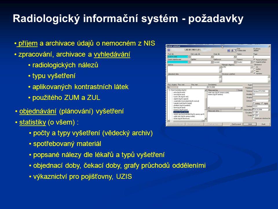 Radiologický informační systém - požadavky příjem a archivace údajů o nemocném z NIS zpracování, archivace a vyhledávání radiologických nálezů typu vyšetření aplikovaných kontrastních látek použitého ZUM a ZUL objednávání (plánování) vyšetření statistiky (o všem) : počty a typy vyšetření (vědecký archiv) spotřebovaný materiál popsané nálezy dle lékařů a typů vyšetření objednací doby, čekací doby, grafy průchodů odděleními výkaznictví pro pojišťovny, UZIS