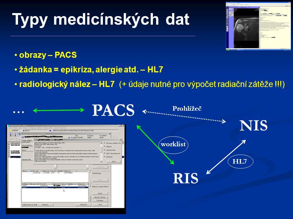 Typy medicínských dat obrazy – PACS žádanka = epikríza, alergie atd. – HL7 radiologický nález – HL7 (+ údaje nutné pro výpočet radiační zátěže !!!) PA