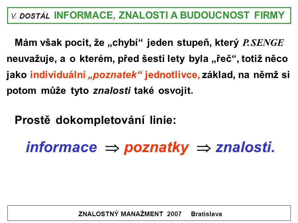 """V. DOSTÁL INFORMACE, ZNALOSTI A BUDOUCNOST FIRMY ZNALOSTNÝ MANAŽMENT 2007 Bratislava Mám však pocit, že """"chybí"""" jeden stupeň, který P. SENGE neuvažuje"""