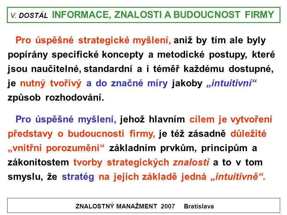 V. DOSTÁL INFORMACE, ZNALOSTI A BUDOUCNOST FIRMY ZNALOSTNÝ MANAŽMENT 2007 Bratislava Pro úspěšné strategické myšlení, aniž by tím ale byly popírány sp