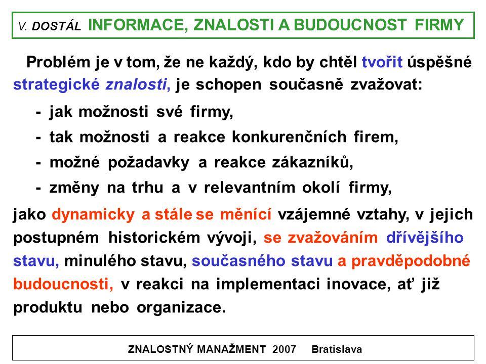 V. DOSTÁL INFORMACE, ZNALOSTI A BUDOUCNOST FIRMY ZNALOSTNÝ MANAŽMENT 2007 Bratislava Problém je v tom, že ne každý, kdo by chtěl tvořit úspěšné strate