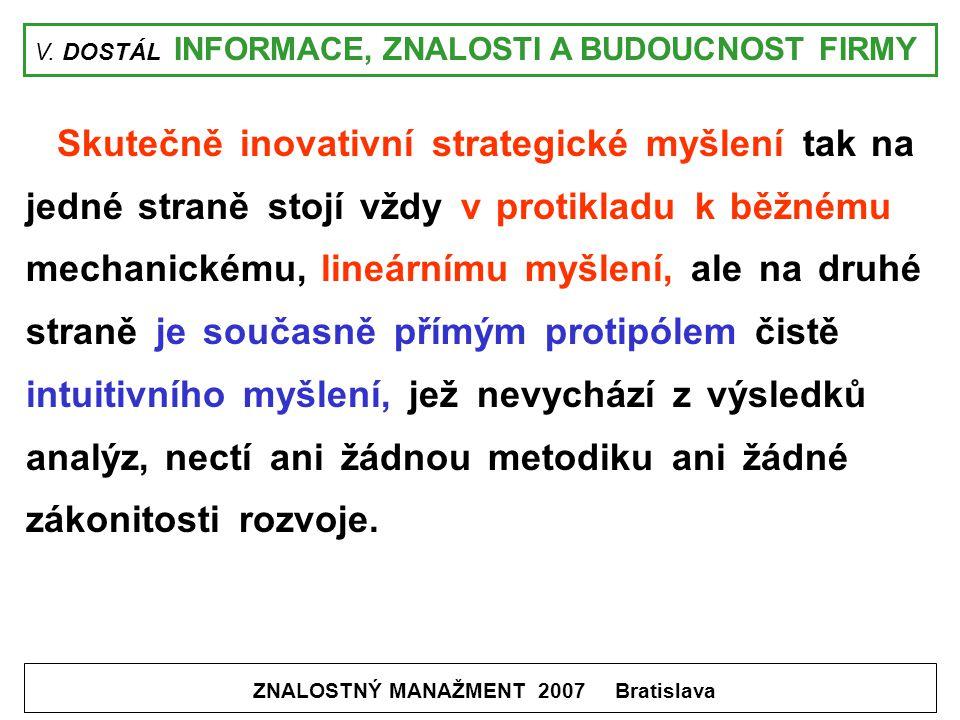 V. DOSTÁL INFORMACE, ZNALOSTI A BUDOUCNOST FIRMY ZNALOSTNÝ MANAŽMENT 2007 Bratislava Skutečně inovativní strategické myšlení tak na jedné straně stojí