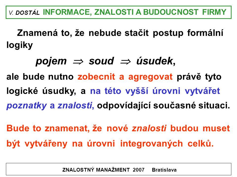 V. DOSTÁL INFORMACE, ZNALOSTI A BUDOUCNOST FIRMY ZNALOSTNÝ MANAŽMENT 2007 Bratislava Znamená to, že nebude stačit postup formální logiky pojem  soud