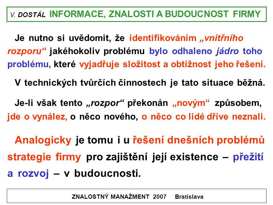 """V. DOSTÁL INFORMACE, ZNALOSTI A BUDOUCNOST FIRMY ZNALOSTNÝ MANAŽMENT 2007 Bratislava Je nutno si uvědomit, že identifikováním """"vnitřního rozporu"""" jaké"""
