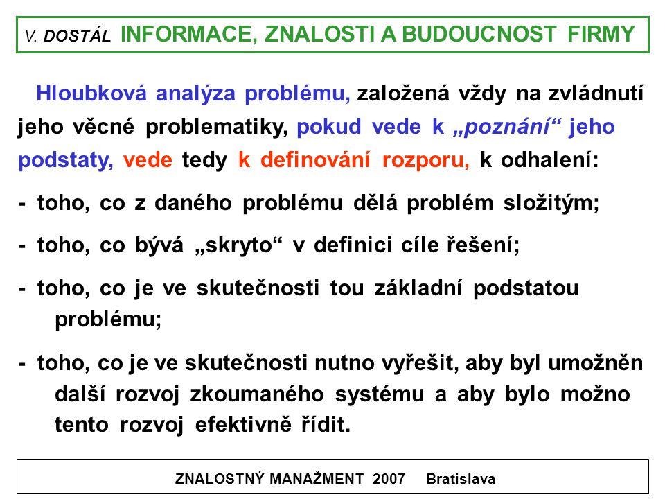 V. DOSTÁL INFORMACE, ZNALOSTI A BUDOUCNOST FIRMY ZNALOSTNÝ MANAŽMENT 2007 Bratislava Hloubková analýza problému, založená vždy na zvládnutí jeho věcné