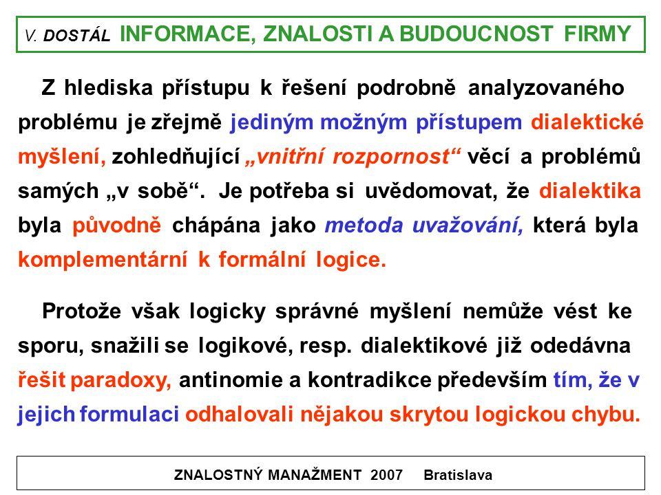 V. DOSTÁL INFORMACE, ZNALOSTI A BUDOUCNOST FIRMY ZNALOSTNÝ MANAŽMENT 2007 Bratislava Z hlediska přístupu k řešení podrobně analyzovaného problému je z