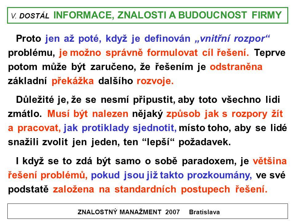 """V. DOSTÁL INFORMACE, ZNALOSTI A BUDOUCNOST FIRMY ZNALOSTNÝ MANAŽMENT 2007 Bratislava Proto jen až poté, když je definován """"vnitřní rozpor"""" problému, j"""