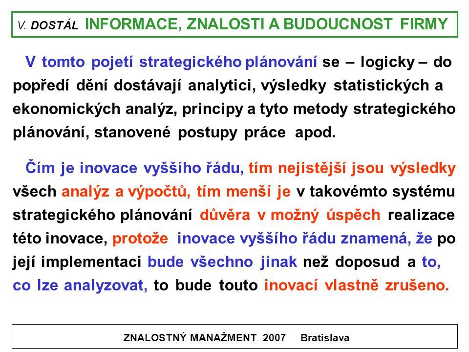V. DOSTÁL INFORMACE, ZNALOSTI A BUDOUCNOST FIRMY ZNALOSTNÝ MANAŽMENT 2007 Bratislava V tomto pojetí strategického plánování se – logicky – do popředí