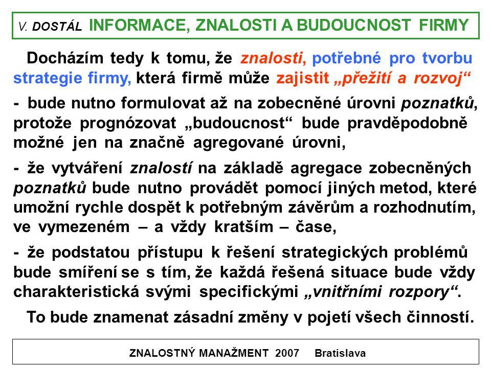 V. DOSTÁL INFORMACE, ZNALOSTI A BUDOUCNOST FIRMY ZNALOSTNÝ MANAŽMENT 2007 Bratislava Docházím tedy k tomu, že znalosti, potřebné pro tvorbu strategie
