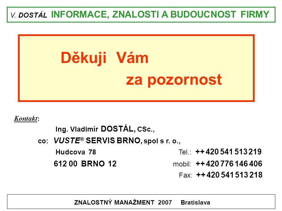 V. DOSTÁL INFORMACE, ZNALOSTI A BUDOUCNOST FIRMY ZNALOSTNÝ MANAŽMENT 2007 Bratislava Děkuji Vám za pozornost Kontakt: Ing. Vladimír DOSTÁL, CSc., co: