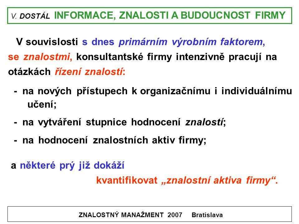 V. DOSTÁL INFORMACE, ZNALOSTI A BUDOUCNOST FIRMY ZNALOSTNÝ MANAŽMENT 2007 Bratislava V souvislosti s dnes primárním výrobním faktorem, se znalostmi, k