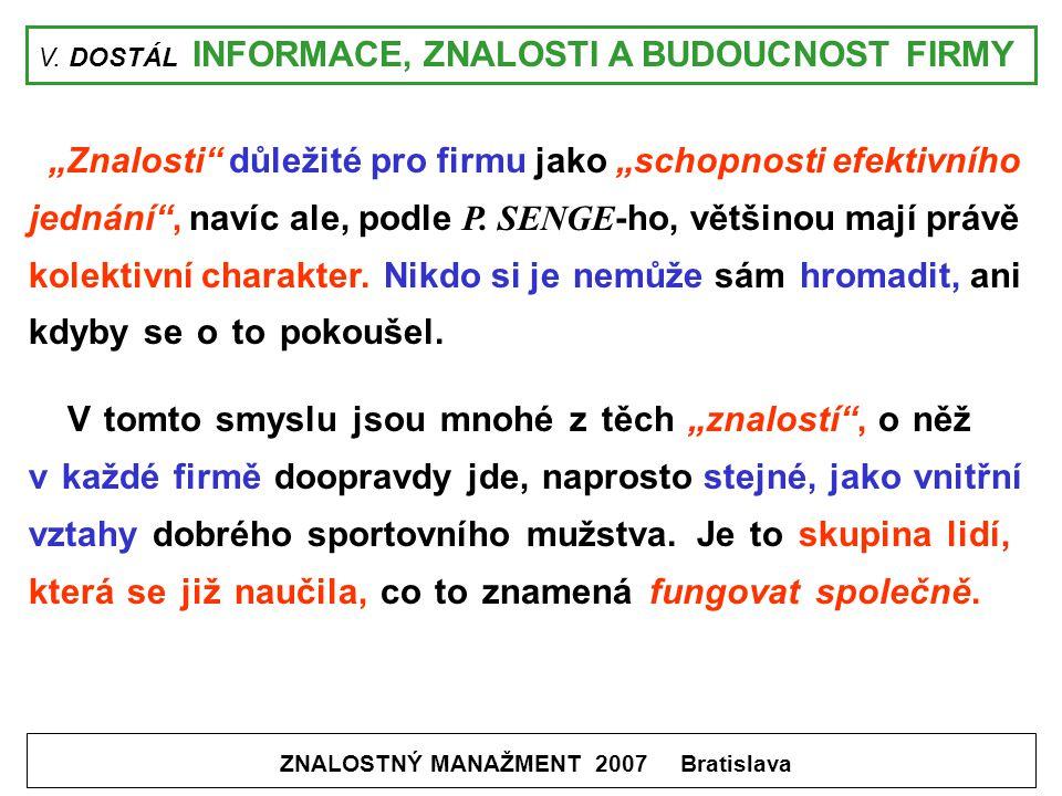 """V. DOSTÁL INFORMACE, ZNALOSTI A BUDOUCNOST FIRMY ZNALOSTNÝ MANAŽMENT 2007 Bratislava """"Znalosti"""" důležité pro firmu jako """"schopnosti efektivního jednán"""