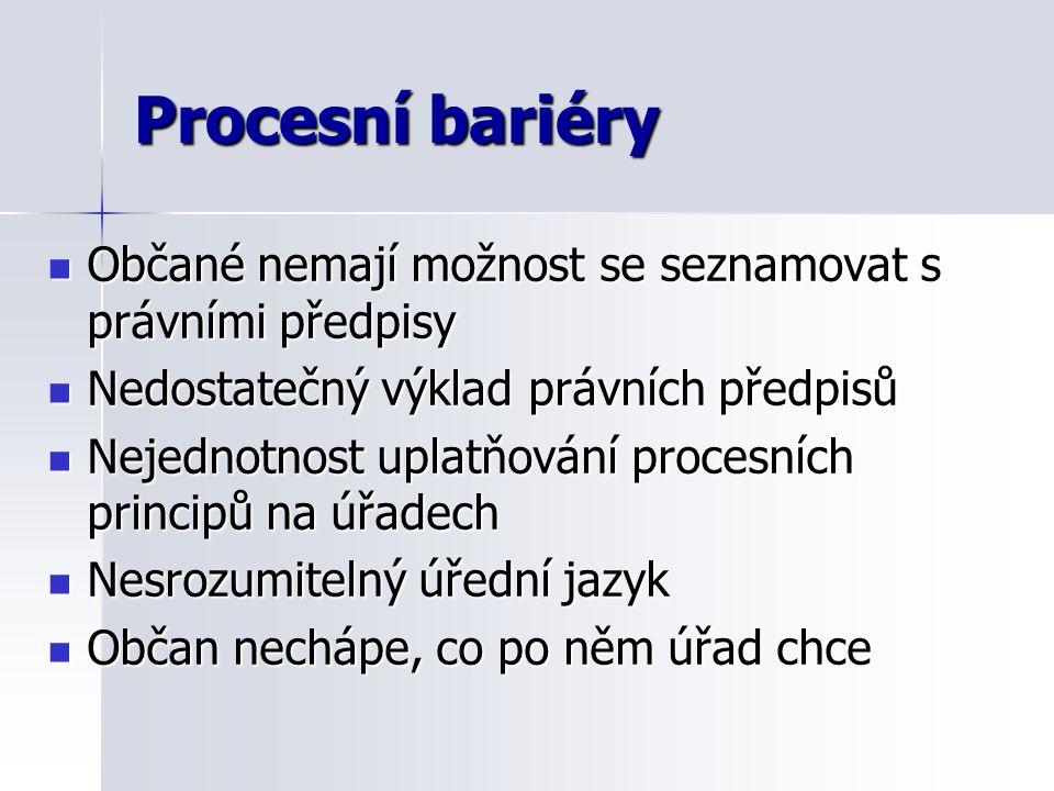 Grafika na stránce (praha.eu)