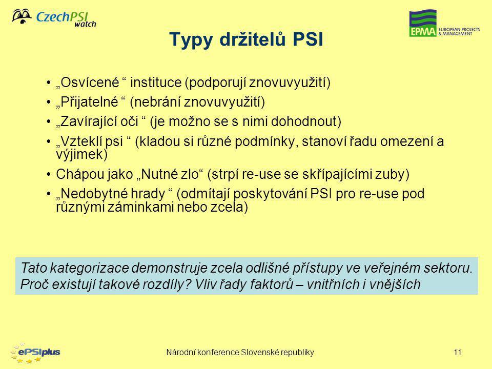 """Národní konference Slovenské republiky11 Typy držitelů PSI """"Osvícené """" instituce (podporují znovuvyužití) """"Přijatelné """" (nebrání znovuvyužití) """"Zavíra"""