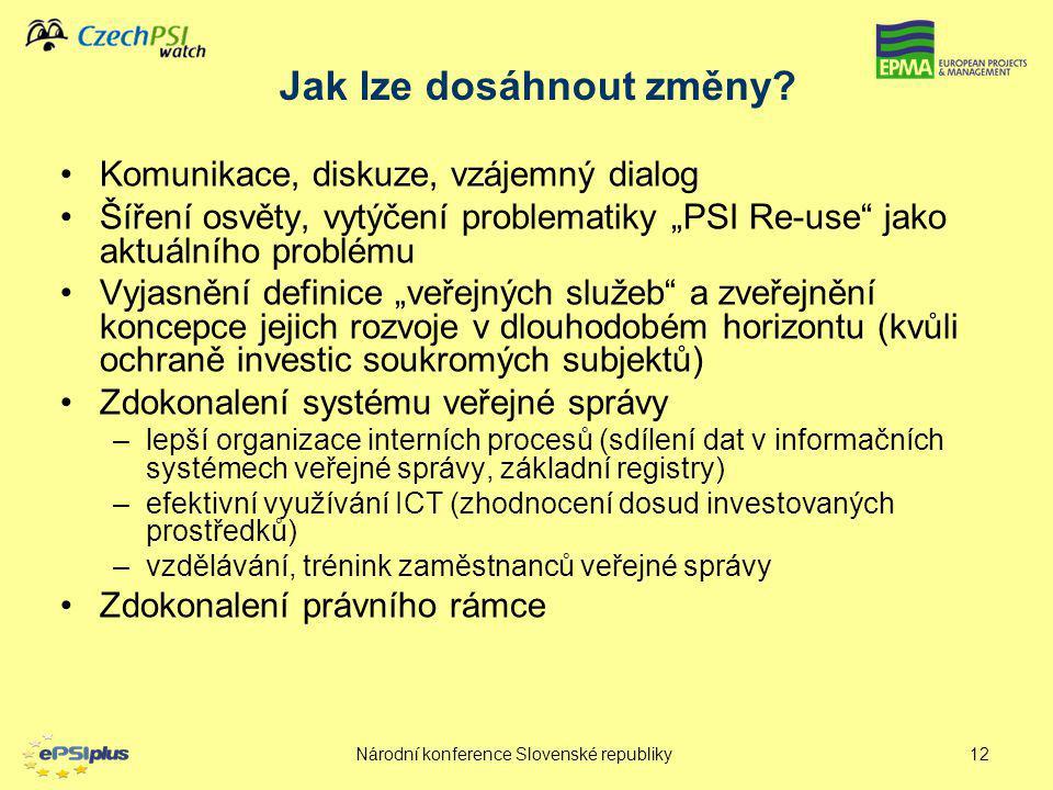 """Národní konference Slovenské republiky12 Jak lze dosáhnout změny? Komunikace, diskuze, vzájemný dialog Šíření osvěty, vytýčení problematiky """"PSI Re-us"""