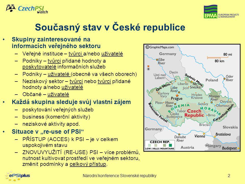Národní konference Slovenské republiky2 Současný stav v České republice Skupiny zainteresované na informacích veřejného sektoru –Veřejné instituce – t