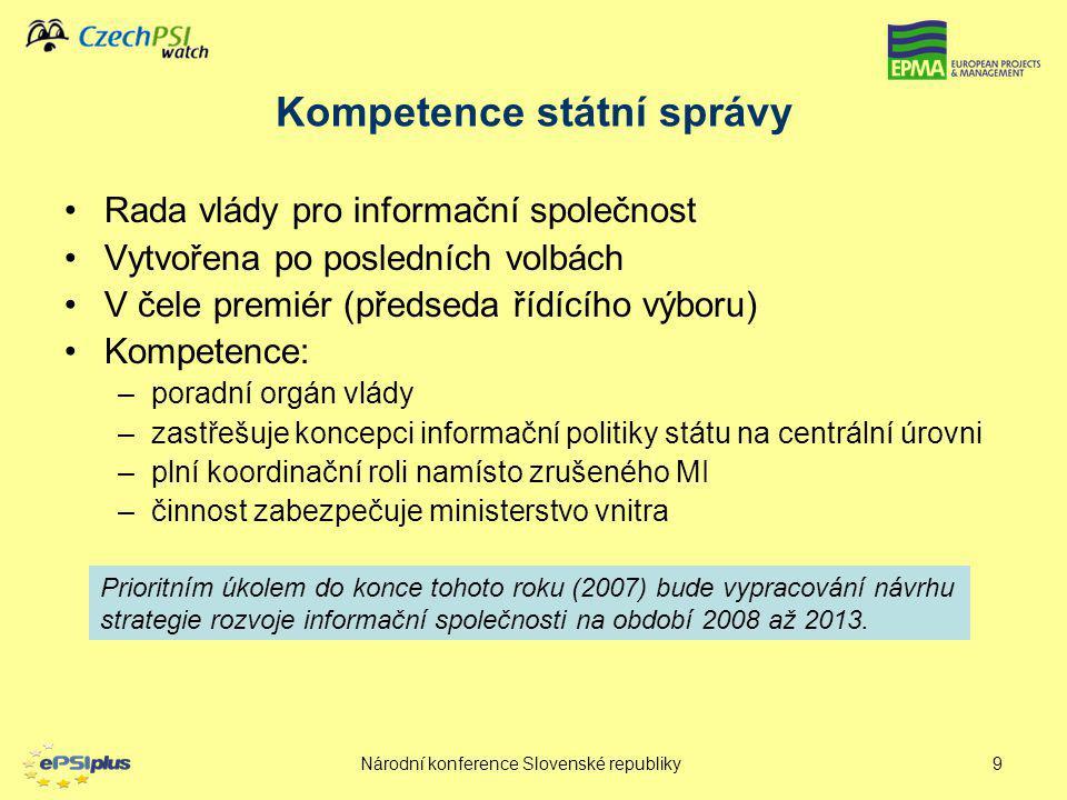 """Národní konference Slovenské republiky10 Informační průmysl založený na využívání informací veřejného sektoru funguje v ČR navzdory překážkám docela dobře Typy bariér, které jsou zpracovatelé nuceni překonávat: –objektivní (způsobené nejasnými zákony) –subjektivní (způsobené neochotným přístupem úředníků) Trh založený na """"PSI re-use (s produkty s přidanou hoddotou) –Odhaduje se, že asi 150 firem využívá PSI jako vstupní surovinu –(Obrat za rok 2005 odhadnut na 230 mil."""