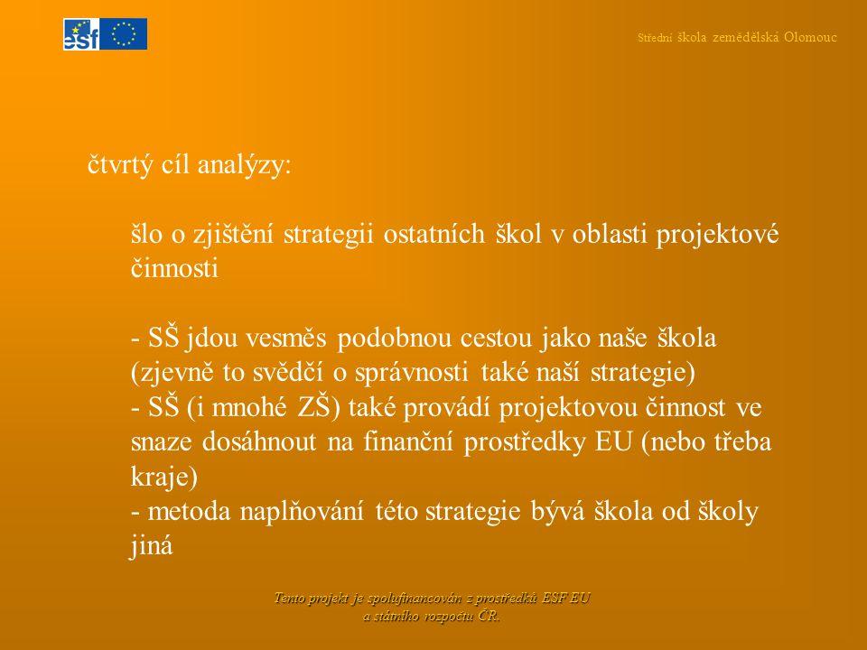 Střední škola zemědělská Olomouc Tento projekt je spolufinancován z prostředků ESF EU a státního rozpočtu ČR. čtvrtý cíl analýzy: šlo o zjištění strat