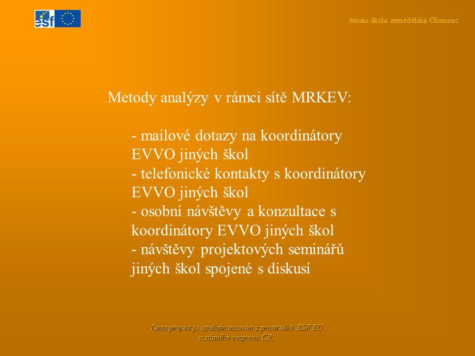 Střední škola zemědělská Olomouc Tento projekt je spolufinancován z prostředků ESF EU a státního rozpočtu ČR. Metody analýzy v rámci sítě MRKEV: - mai