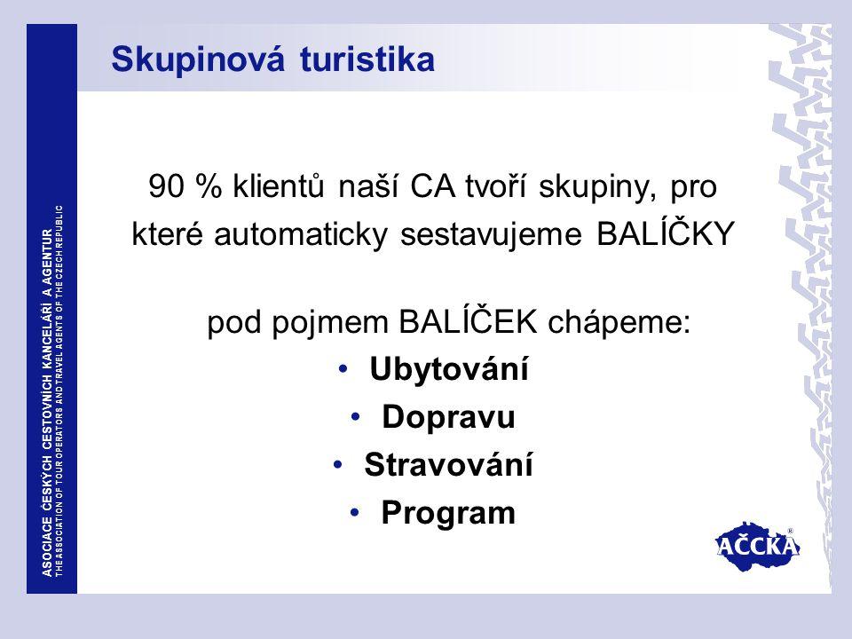 ASOCIACE ČESKÝCH CESTOVNÍCH KANCELÁŘÍ A AGENTUR THE ASSOCIATION OF TOUR OPERATORS AND TRAVEL AGENTS OF THE CZECH REPUBLIC Skupinová turistika 90 % klientů naší CA tvoří skupiny, pro které automaticky sestavujeme BALÍČKY pod pojmem BALÍČEK chápeme: Ubytování Dopravu Stravování Program