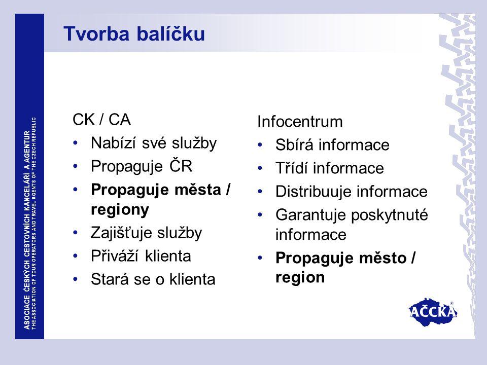 ASOCIACE ČESKÝCH CESTOVNÍCH KANCELÁŘÍ A AGENTUR THE ASSOCIATION OF TOUR OPERATORS AND TRAVEL AGENTS OF THE CZECH REPUBLIC Tvorba balíčku CK / CA Nabízí své služby Propaguje ČR Propaguje města / regiony Zajišťuje služby Přiváží klienta Stará se o klienta Infocentrum Sbírá informace Třídí informace Distribuuje informace Garantuje poskytnuté informace Propaguje město / region