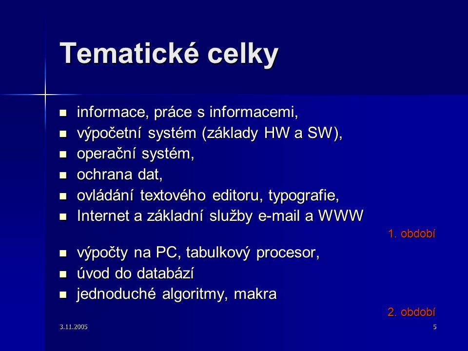 3.11.20055 Tematické celky informace, práce s informacemi, informace, práce s informacemi, výpočetní systém (základy HW a SW), výpočetní systém (základy HW a SW), operační systém, operační systém, ochrana dat, ochrana dat, ovládání textového editoru, typografie, ovládání textového editoru, typografie, Internet a základní služby e-mail a WWW Internet a základní služby e-mail a WWW 1.