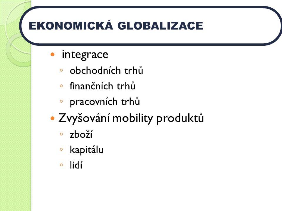 integrace ◦ obchodních trhů ◦ finančních trhů ◦ pracovních trhů Zvyšování mobility produktů ◦ zboží ◦ kapitálu ◦ lidí EKONOMICKÁ GLOBALIZACE