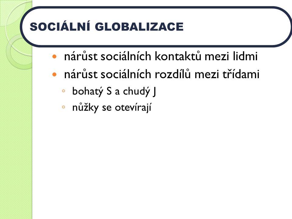 nárůst sociálních kontaktů mezi lidmi nárůst sociálních rozdílů mezi třídami ◦ bohatý S a chudý J ◦ nůžky se otevírají SOCIÁLNÍ GLOBALIZACE