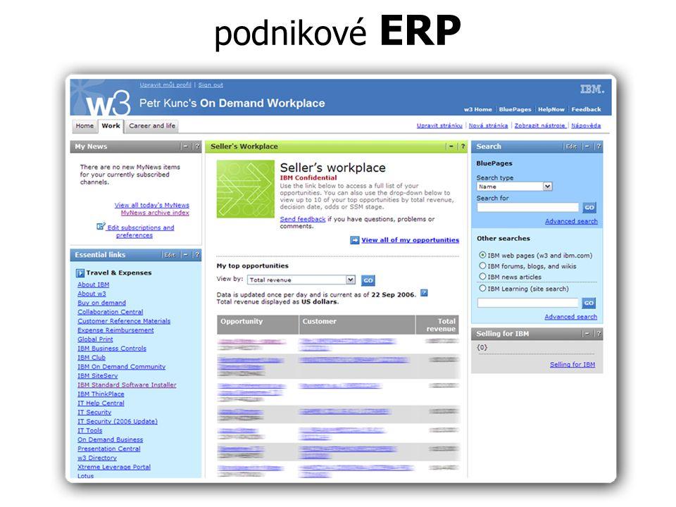 podnikové ERP