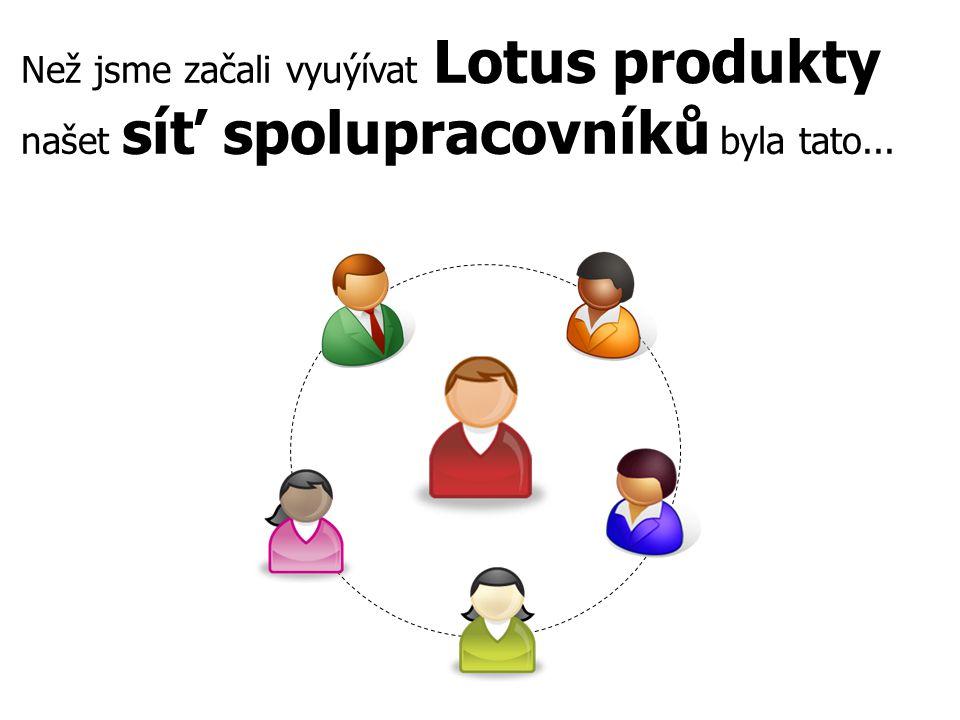 Než jsme začali vyuýívat Lotus produkty našet síť spolupracovníků byla tato...