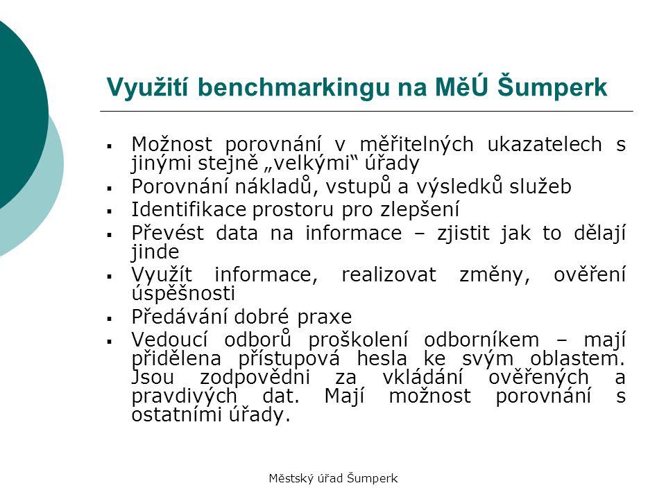 """Využití benchmarkingu na MěÚ Šumperk  Možnost porovnání v měřitelných ukazatelech s jinými stejně """"velkými"""" úřady  Porovnání nákladů, vstupů a výsle"""