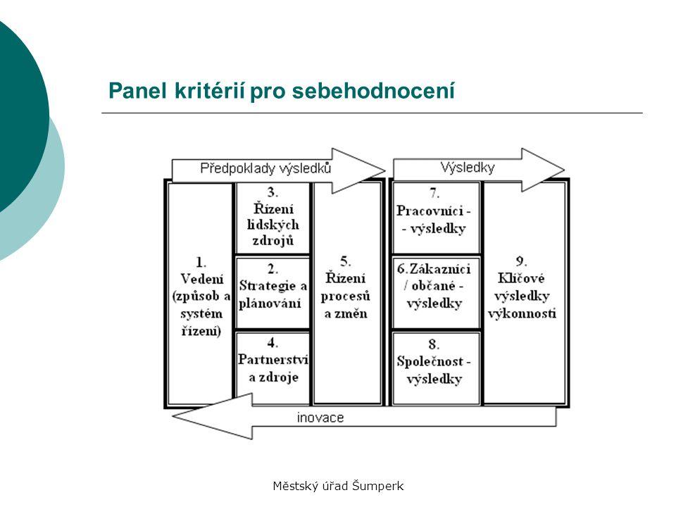Městský úřad Šumperk Panel kritérií pro sebehodnocení