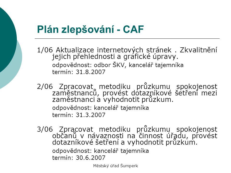 Městský úřad Šumperk Plán zlepšování - CAF 1/06 Aktualizace internetových stránek. Zkvalitnění jejich přehlednosti a grafické úpravy. odpovědnost: odb