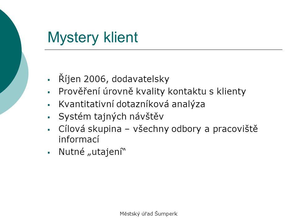 Městský úřad Šumperk Mystery klient  Říjen 2006, dodavatelsky  Prověření úrovně kvality kontaktu s klienty  Kvantitativní dotazníková analýza  Sys