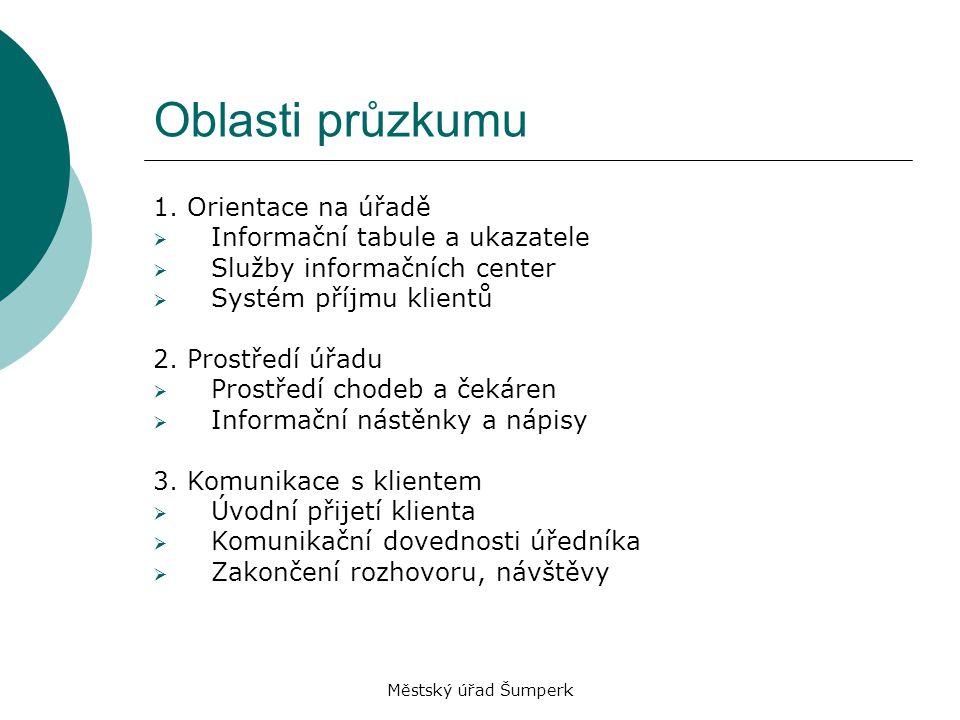 Městský úřad Šumperk Oblasti průzkumu 1. Orientace na úřadě  Informační tabule a ukazatele  Služby informačních center  Systém příjmu klientů 2. Pr