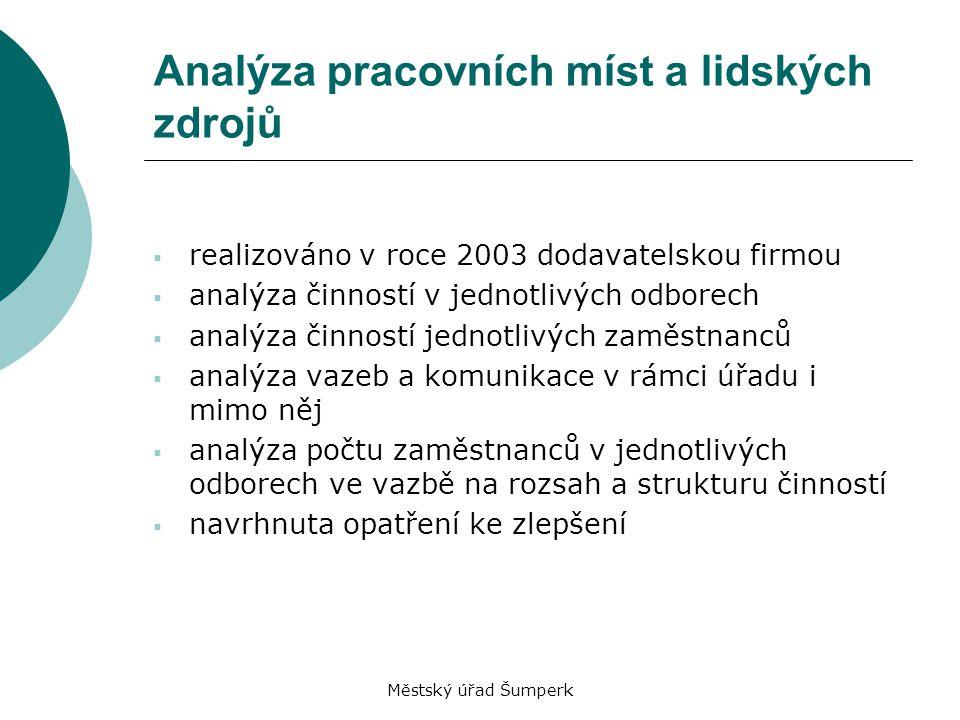 Městský úřad Šumperk Analýza pracovních míst a lidských zdrojů  realizováno v roce 2003 dodavatelskou firmou  analýza činností v jednotlivých odbore