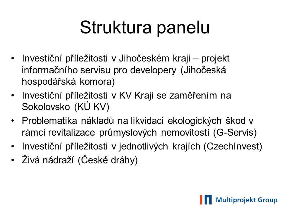 Základní okruhy diskuse Struktura investičních příležitostí Funkční náplň - využití Informace, databáze investičních příležitostí Podpora investic - kraje, stát, využití strukturálních fondů