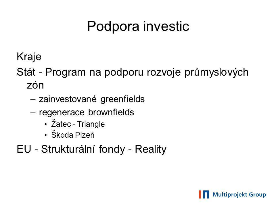 Podpora investic Kraje Stát - Program na podporu rozvoje průmyslových zón –zainvestované greenfields –regenerace brownfields Žatec - Triangle Škoda Plzeň EU - Strukturální fondy - Reality